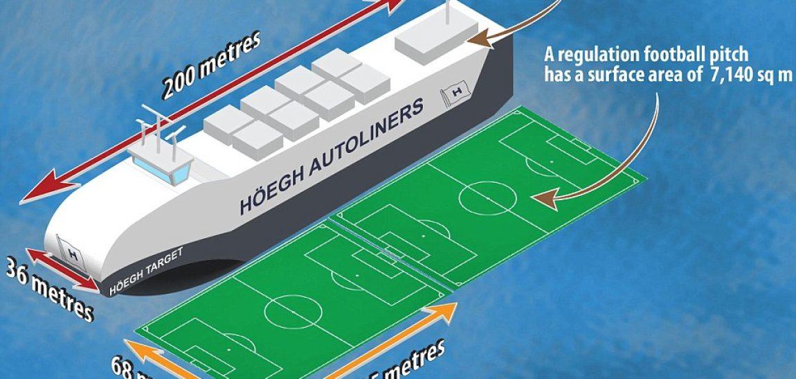 Hoegh Target el porta vehículos mas grande el mundo